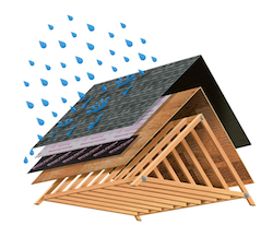 roofing rain defense graphic